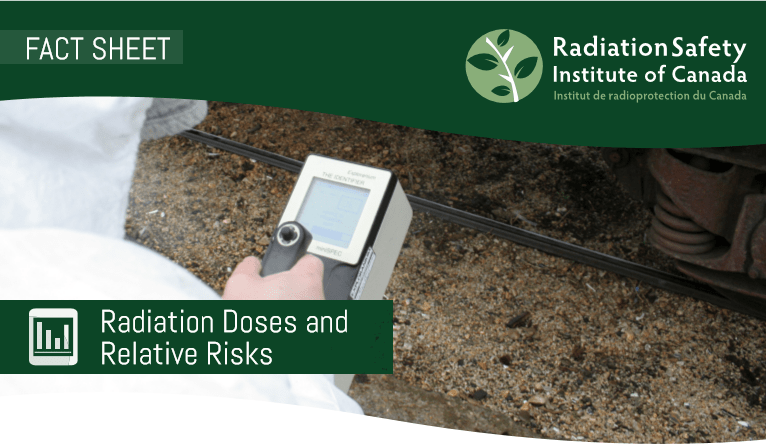 Radiation Doses and Relative Risks